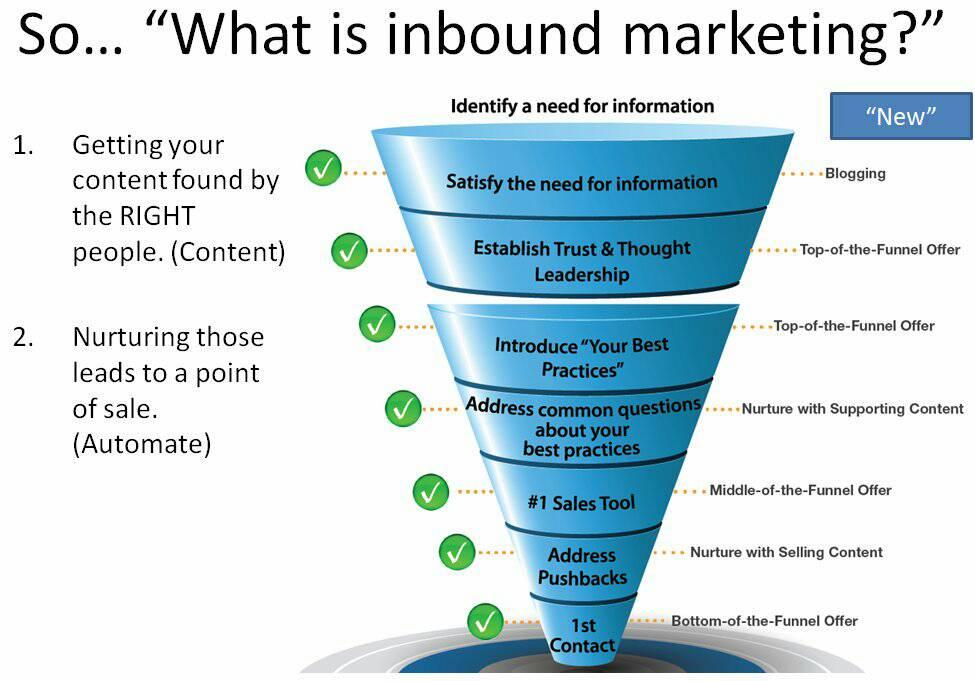 What&#39;s #inboundmarketing?  #Marketing #MakeYourOwnLane #BusinessStrategy #DigitalMarketing #startup #success #Entrepreneur #GrowthHacking<br>http://pic.twitter.com/VI6Fy5wGCc