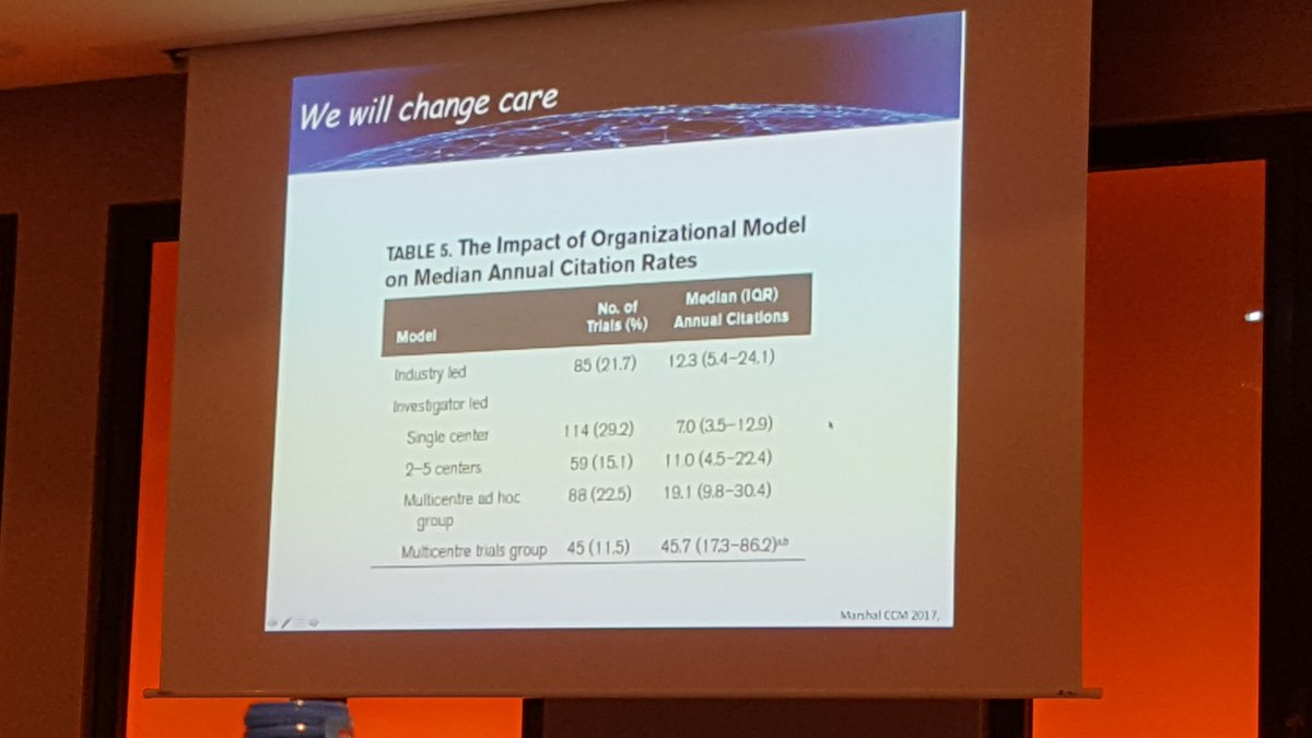 @FlaviaSepsis benefit of clinical trials #network. Papers have more #impact, more #citations, more relevant to clinical practice. #dasSMACC<br>http://pic.twitter.com/8mhI0dFKqV