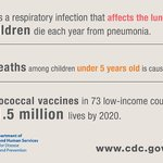 #Pneumonia is the single largest infectious cause of death in children globally. Safe, effective #vaccines are available. #VaccinesWork