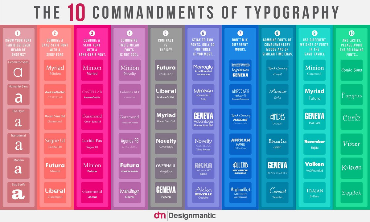 The 10 Commandments of Typography #Typography #Branding #Marketing #Design #Startups #SMM #CMO #CEO #UX #makeyourownlane #defstar5<br>http://pic.twitter.com/A1UvZ9PGk4