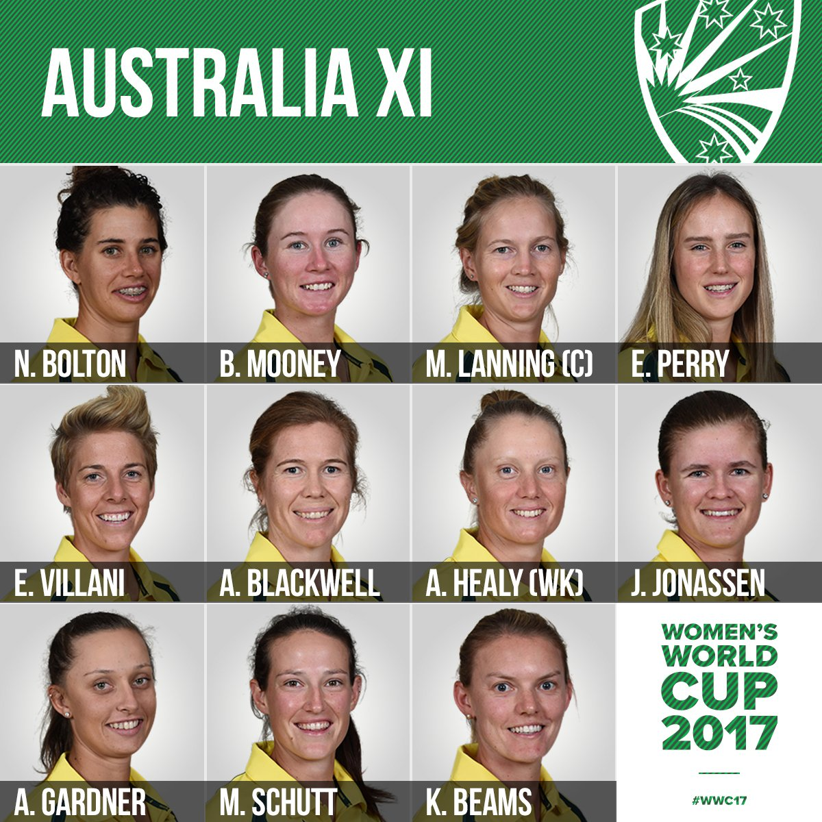 Here's the Aussie XI for the #WWC17 opener! #AUSvWI https://t.co/CEco8...