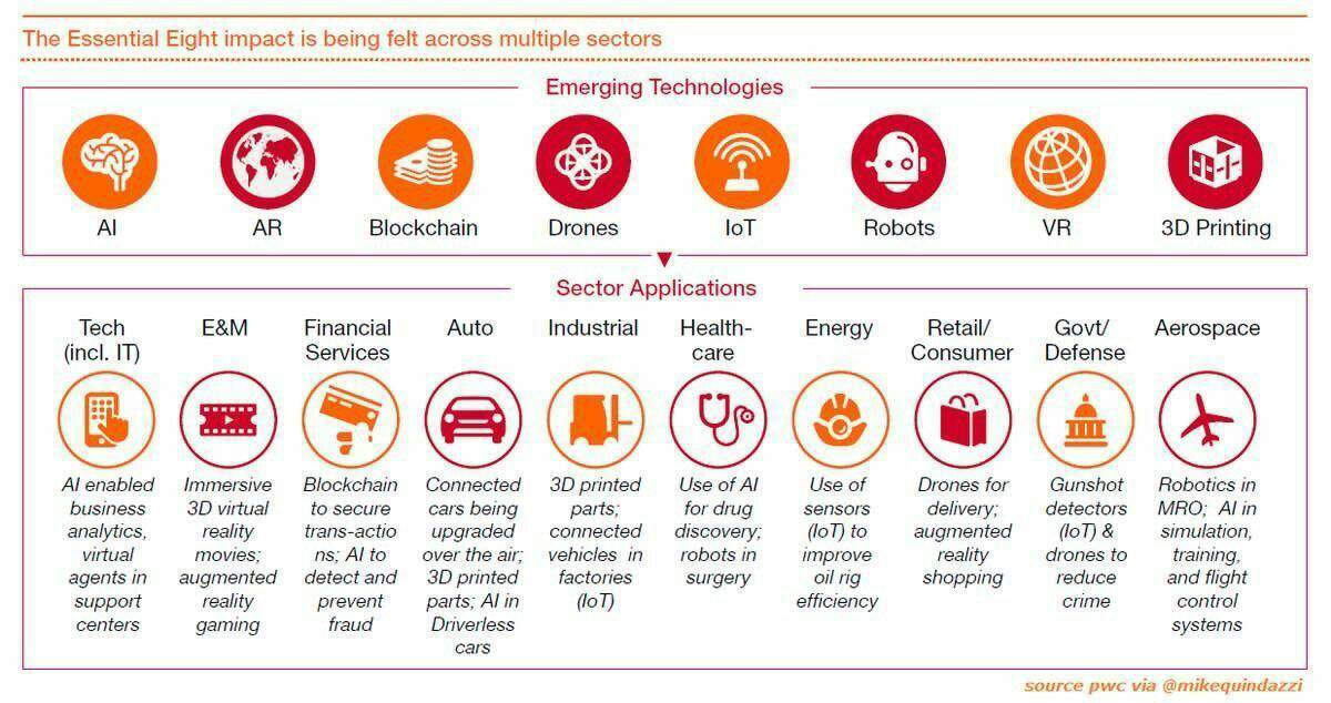 How a #Bitcoin Transaction Works  #Blockchain #fintech #MachineLearning #IoT #Cybersecurity #Robotics #Bitcoin #industry40 v/ @MikeQuindazzi<br>http://pic.twitter.com/kp1g2InMMw
