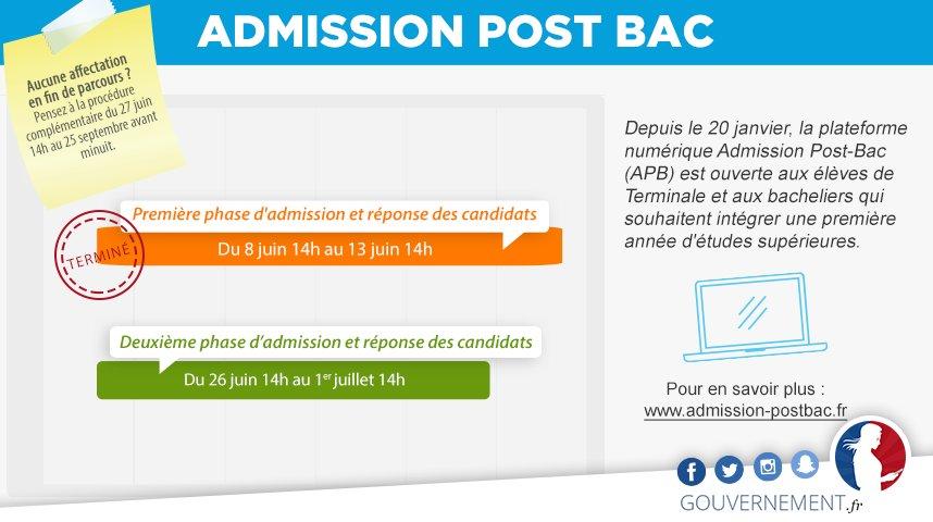 #APB2017 📅 Ce lundi 26 juin à 14h 💻 2ème phase d'admission sur le port...