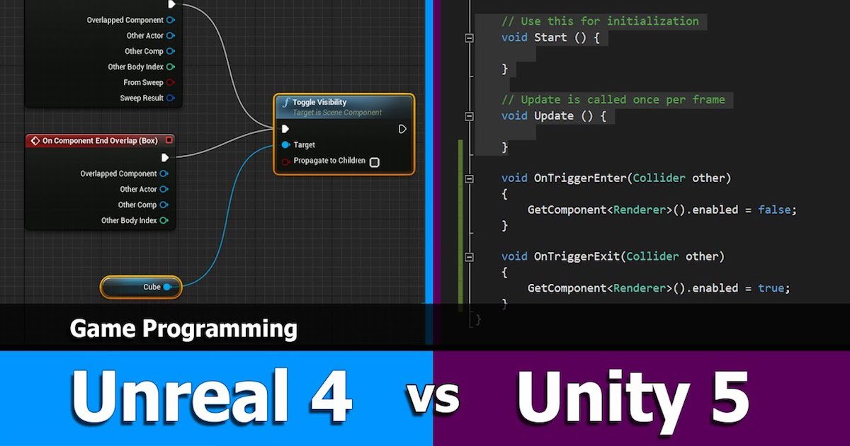 Here&#39;s what beginners should know about programming in #Unity3d and #UE4  https:// 80.lv/articles/unity -vs-unreal-engine-programming-comparison/ &nbsp; …  #gamedev #gameart #indiegame #madewithunity<br>http://pic.twitter.com/MrC510brKr