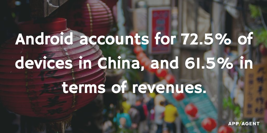 Android accounts for 72.5% of devices in China, and 61.5% in terms of revenues. @NewzooHQ  #android #smartphones #market #mobile #china<br>http://pic.twitter.com/4A8fPCUdFg
