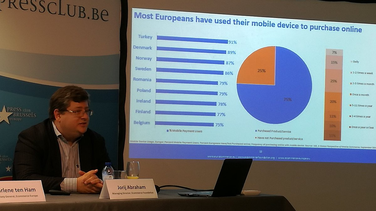 .@jorijabraham: &quot;#mobile #commerce is really becoming the main channel via which we buy online!&quot; #mcommerce #ecommerce @EcomFound<br>http://pic.twitter.com/VmogYvygaY