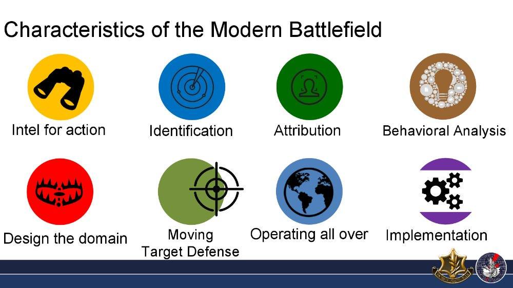 The 8 characteristics of the modern battlefield #Cyberweek #CyberSecurity <br>http://pic.twitter.com/S0BEkrSL1l