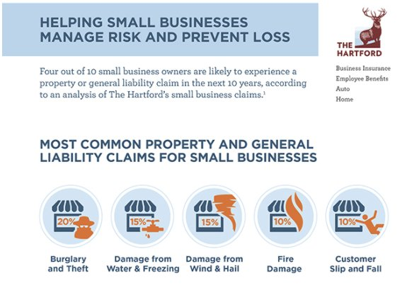 Theft, damage and liability can be costly to #SmallBiz owners. Advice from @TheHartford on how to prepare:  http:// bit.ly/2sC9lSy  &nbsp;  <br>http://pic.twitter.com/WfImliG6fg
