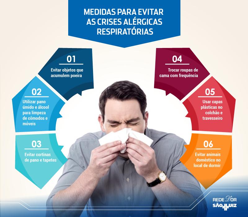 As alergias são doenças multifatoriais e se manifestam como respostas imunológicas exacerbadas a uma substância após sensibilização prévia.
