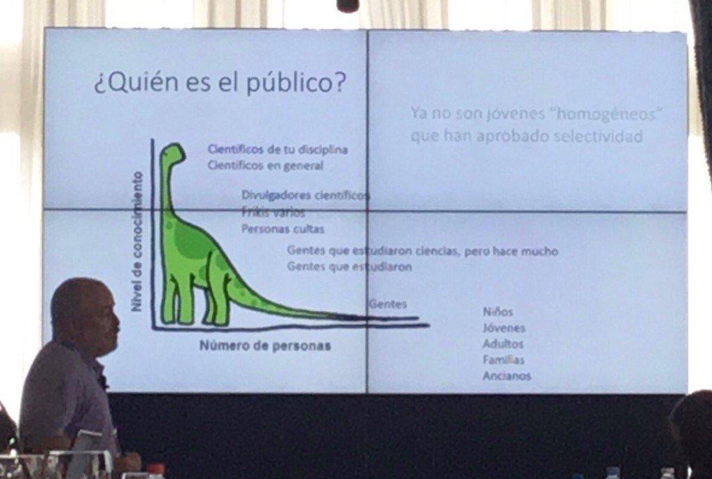 El dinosaurio de @Joaquin_Sevilla hoy en #UIMPdivulgaciencia es muy bueno 😉 https://t.co/RfVG9OqXbM