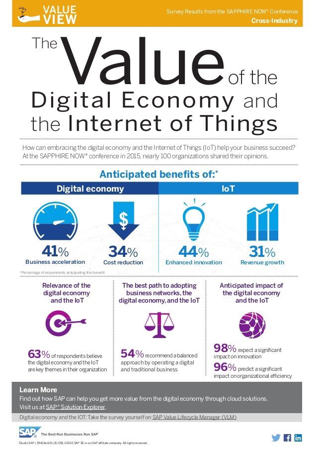 What&#39;s the value of the #DigitalEconomy? #Cloud #StartUp #AI #IoT #Fintech #BigData #deeplearning #DigitalTransformation #CIO @AAlNaggar<br>http://pic.twitter.com/kPDNhUoY6b
