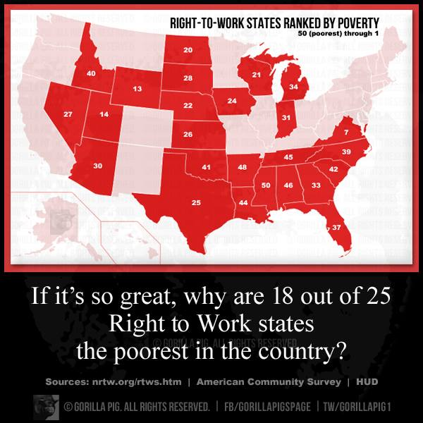 RTW: another con, just like trickle-down economics.  #RightToWork http...