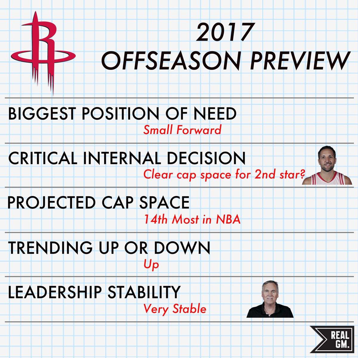 Houston Rockets Depth Chart: 2017 Offseason Preview: Houston Rockets
