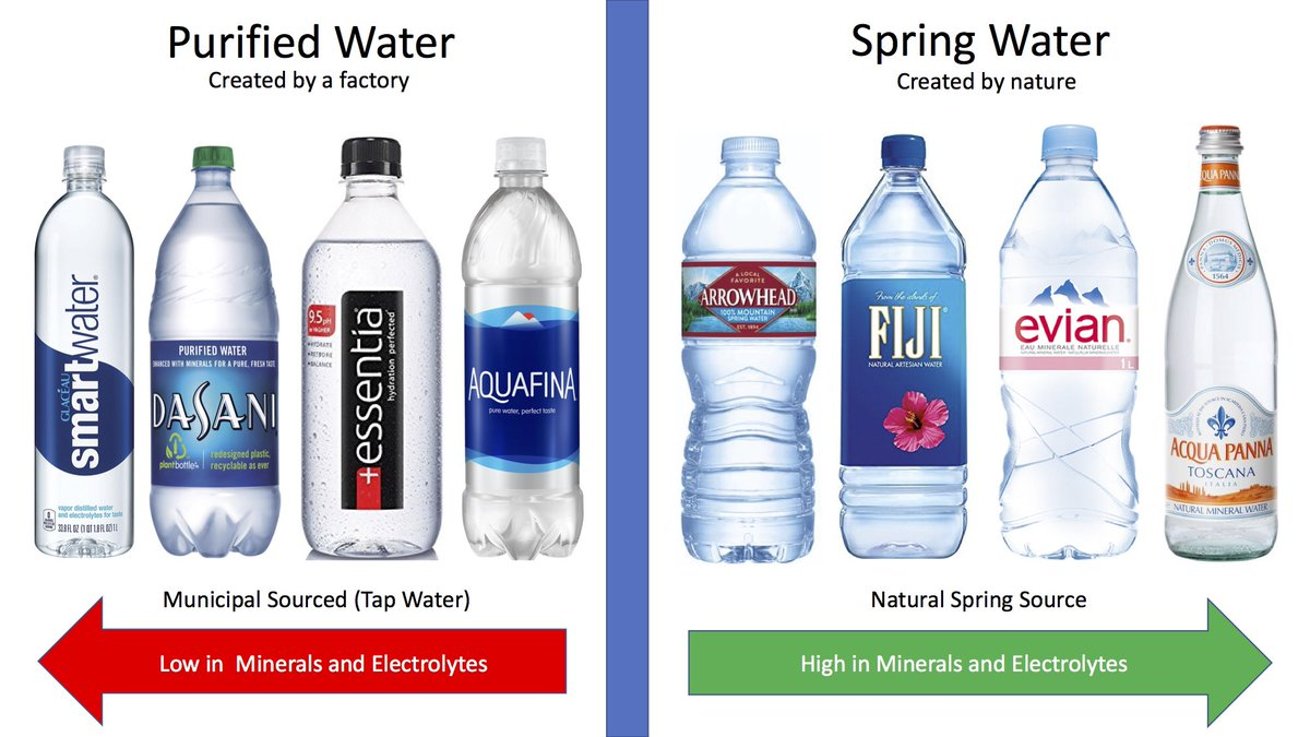 Do you want to drink processed food? I want water from nature and not from a factory. #watersommelier #purified #water vs. #springwater<br>http://pic.twitter.com/VGyczgEeoH