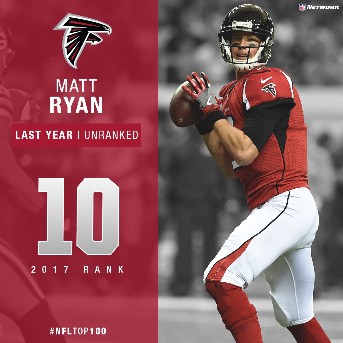 The MVP comes in at Number 10 on the #NFLTop100!