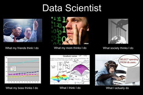 #DataScience and #MachineLearning Without Mathematics:  http:// bit.ly/2tdbF4W  &nbsp;   #abdsc #BigData #Statistics <br>http://pic.twitter.com/fTvIV0V2ma