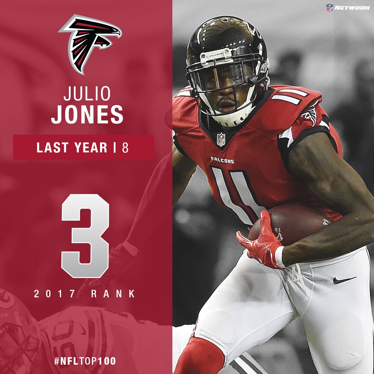 .@juliojones_11 is voted the best WR by his peers on the #NFLTop100 Pl...