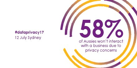 58% of Aussies won&#39;t interact with a business due to #privacy concerns. Learn how to better connect @ #dataprivacy17  http:// bit.ly/dpap17  &nbsp;   <br>http://pic.twitter.com/TofH2f6k1W