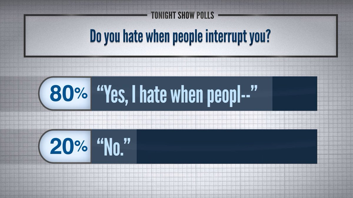 Time for Tonight Show Polls! #FallonTonight https://t.co/oPj5rBbVrA