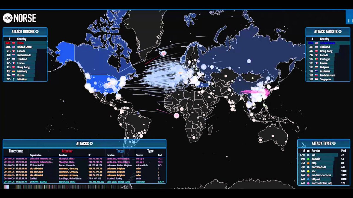 Do we have to be ready for #CyberWar in 2017? #Databreach #Hackers #defstar5 #makeyourownlane #Mpgvip #infosec #AI #ML #CyberSecurity<br>http://pic.twitter.com/dteg2NYg5Z