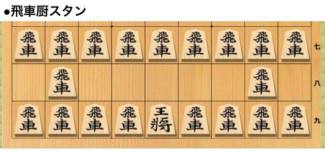 nida 14歳の藤井四段 「家族と共用じゃないパソコンが欲しい。将棋に使うから。」