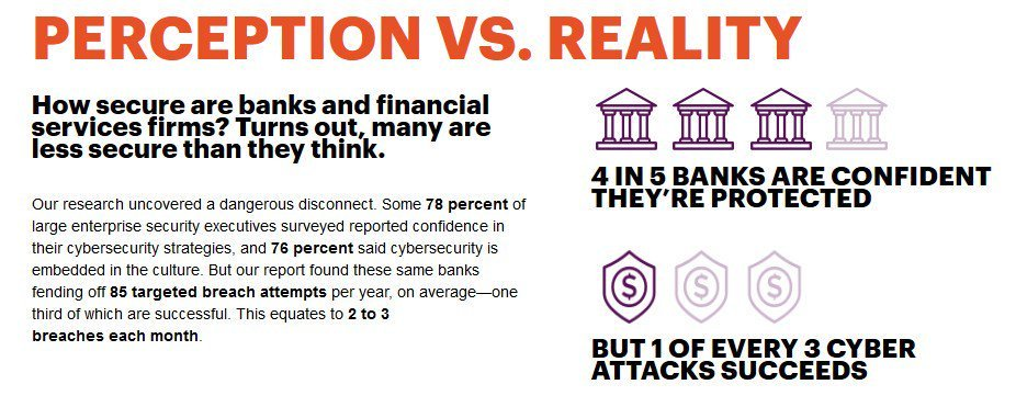 Do you think #Banks are safe ?   #Financial #insurtech #fintech  #security #hacking #CyberSecurity  #banking #bitcoin #blockchain #startup<br>http://pic.twitter.com/4kaxZI0Eq8