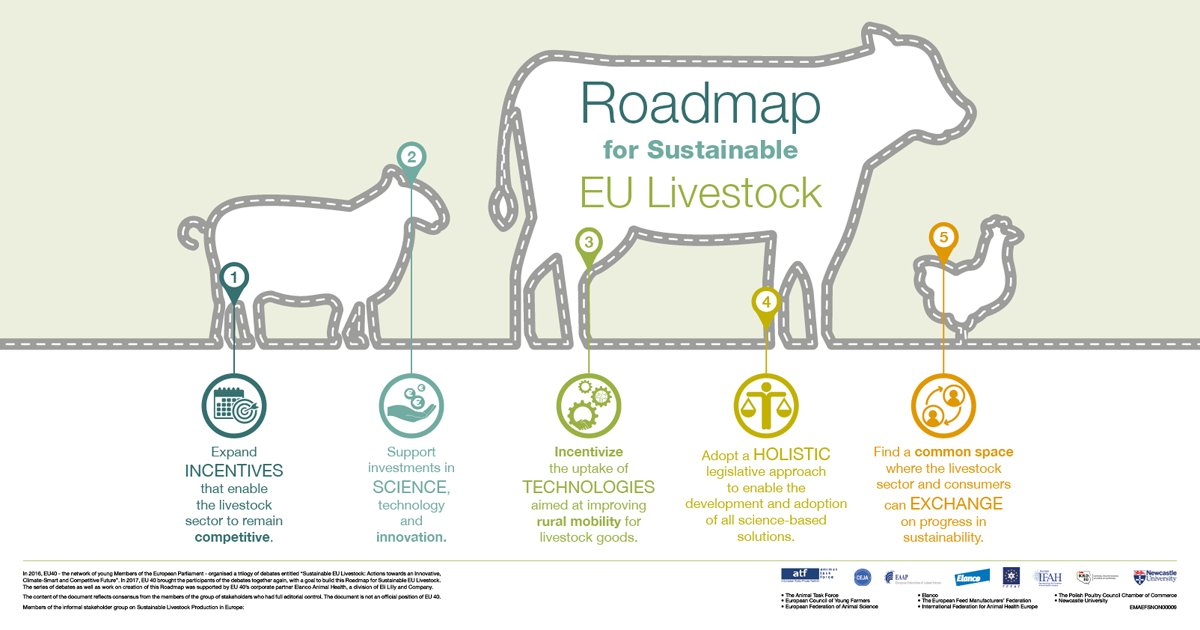 New roadmap 4 #sustainable livestock farming involves innovative solutions from different input sectors  http:// bit.ly/2thYLTS  &nbsp;   #SLEU #SDGs<br>http://pic.twitter.com/F71WH0cuXT