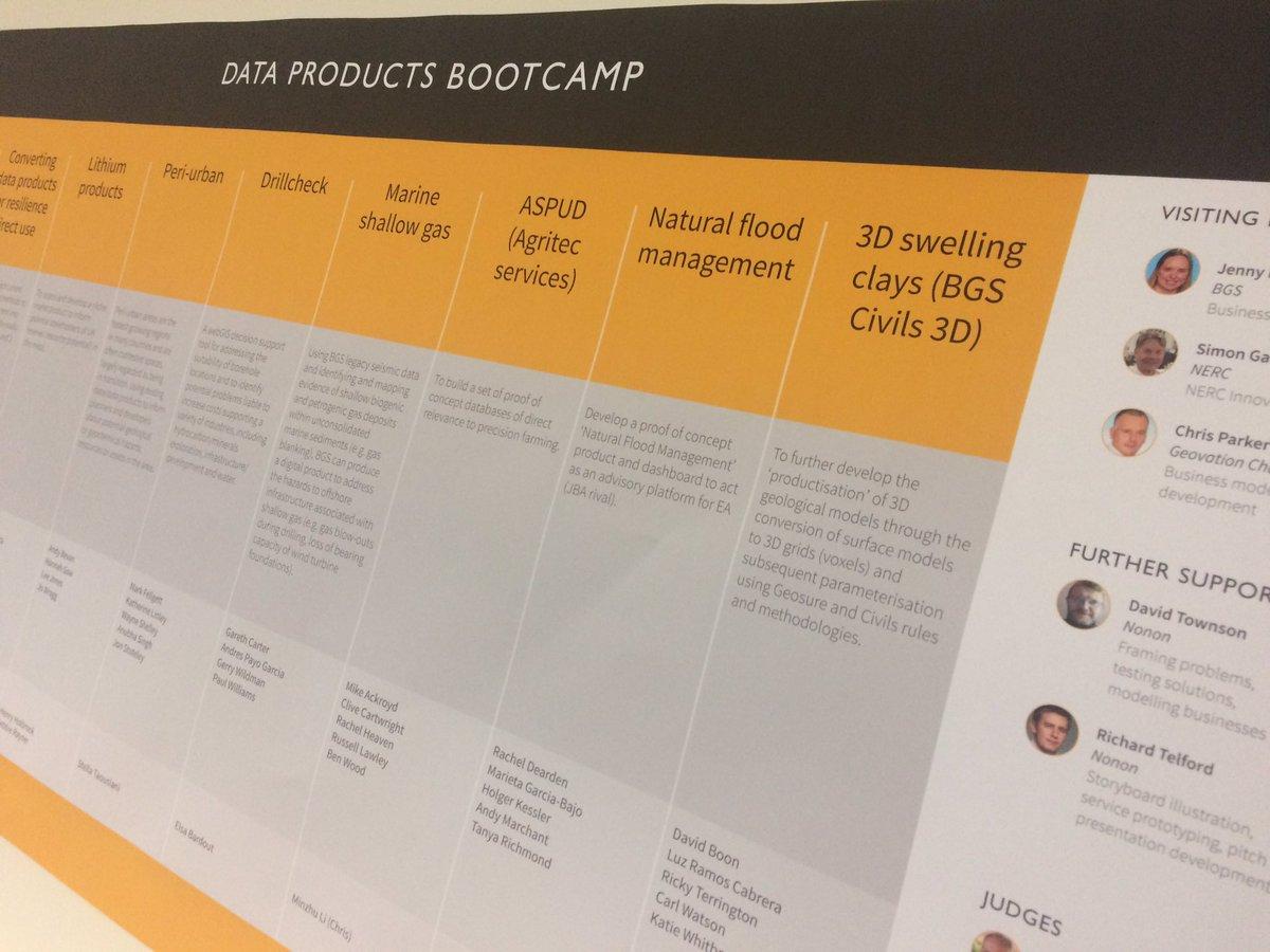 .@BgsData are about to start our first data products boot camp #KEC #impact #Innovation #servicedesign #leanbusinessmodelling<br>http://pic.twitter.com/uo9mvkDPn8