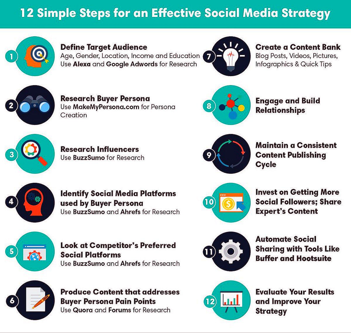 12 Simple Steps to Build Your Effective #SocialMedia Strategy #INFOGRAPHIC  #GrowthHacking #SocialMediaMarketing #SMM #makeyourownlane<br>http://pic.twitter.com/4rVNmcxc7k