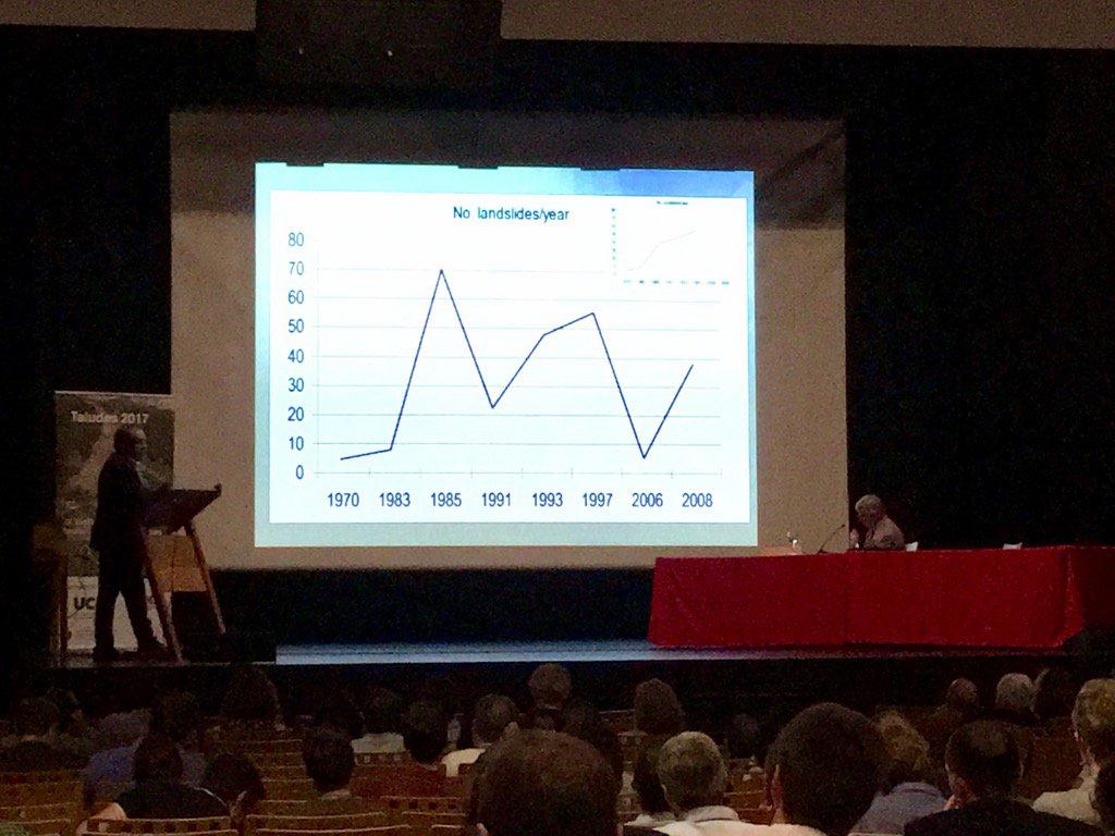 El prof. Juan Remondo @unican nos muestra la influencia del #PIB en la secuencia de #deslizamientos #Taludes17 https://t.co/xGdQypQ5cm