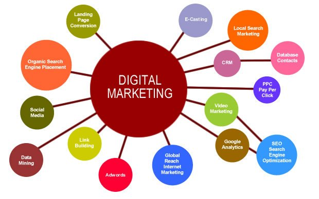 5 Things to Form #DigitalMarketing Strategy #SMM #GrowthHacking #SEO #ContentMarketing @thelifetech_com  #Mpgvip #defstar5 #makeyourownlane<br>http://pic.twitter.com/VRcVf6LqXJ