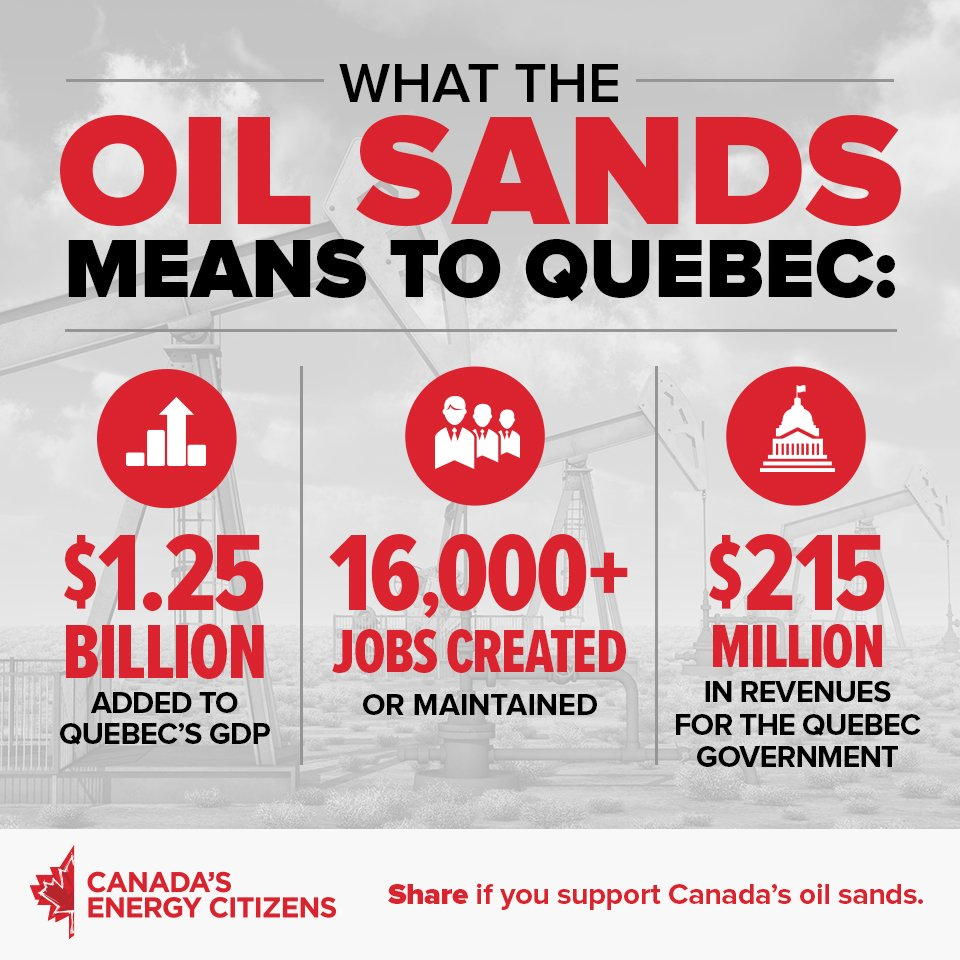 What do Canada&#39;s oil sands mean to Quebec? A lot of jobs, economic growth and government revenues. RT to share! #polqc #cdnpoli <br>http://pic.twitter.com/y841SlDhIG
