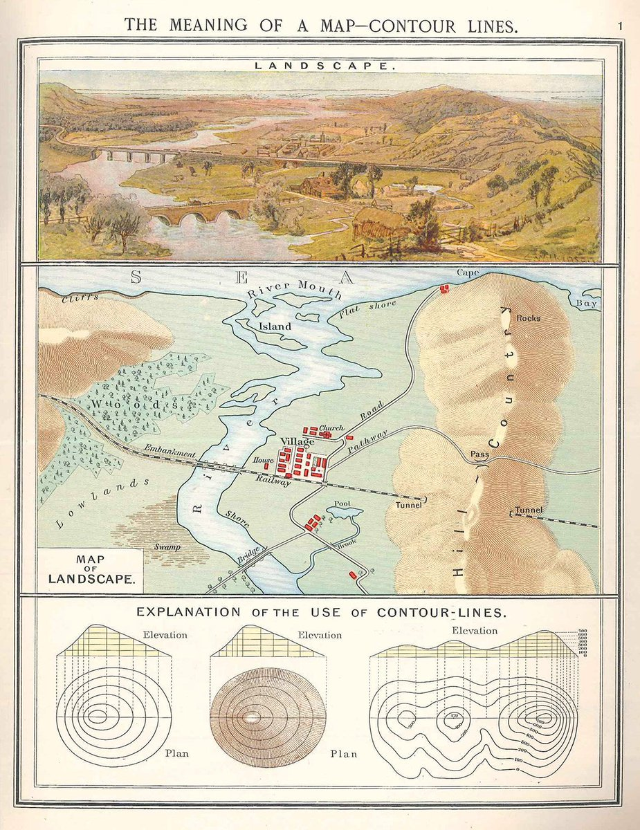 Any #map novices out there unsure about contour lines? Perhaps this page from a 1900 school atlas will help #TuesdayTip #maps #contours<br>http://pic.twitter.com/5nBKAQ3Qhh