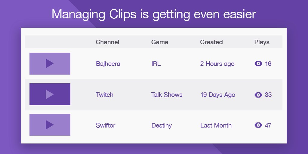 Managing your Clips is getting even easier 🎬  https://t.co/wZiHnuP4z3...