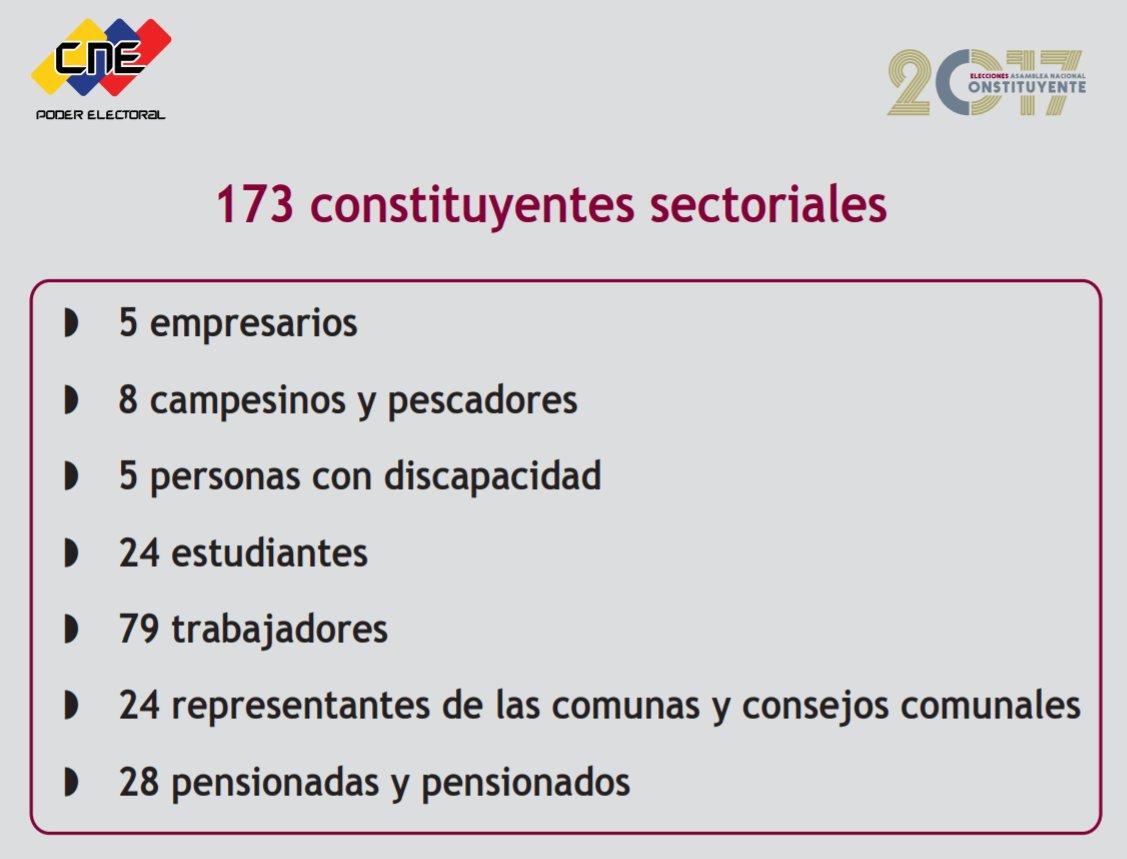 Gobierno venezolano anuncia participación de 41,53 por ciento en Constituyente