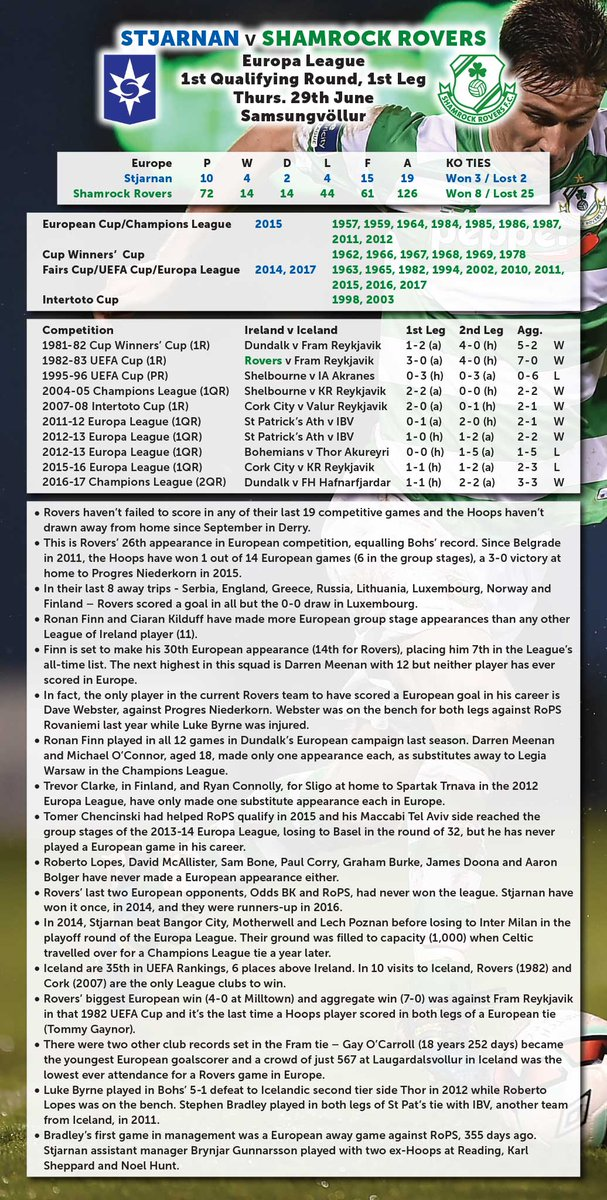 Here's your @EuropaLeague stats pack @Sh...
