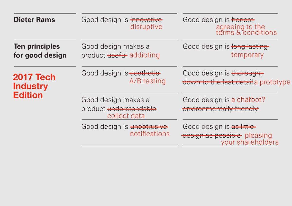 The Ten Principles of Good Design: 2017 Tech Industry Edition