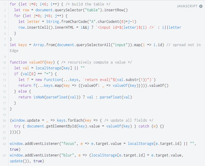 ES6 snippets - Tweetsnippet