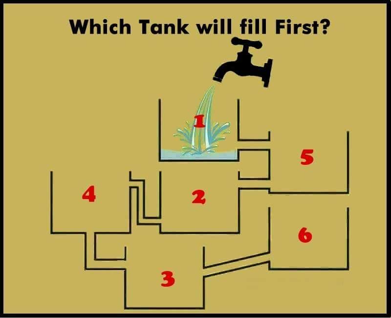 Nuevo #Puzzle Viral 💪 A ver chic@s…¿Cuál...