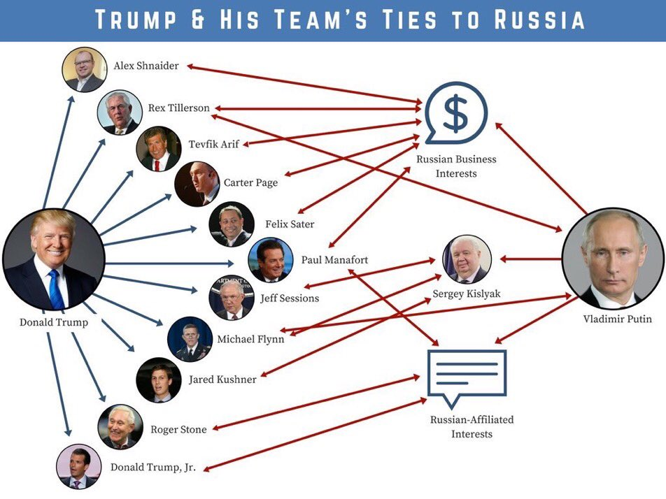Thank you American media for getting all of trump&#39;s secret contacts out into the open. #FollowTheMoney <br>http://pic.twitter.com/dKaePZnVQF