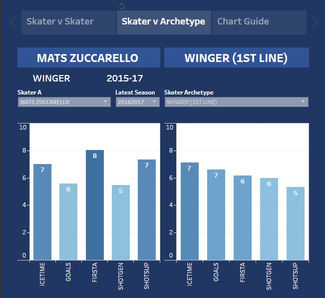 Mats Zuccarello, out here doing the damn thing when everyone said he w...