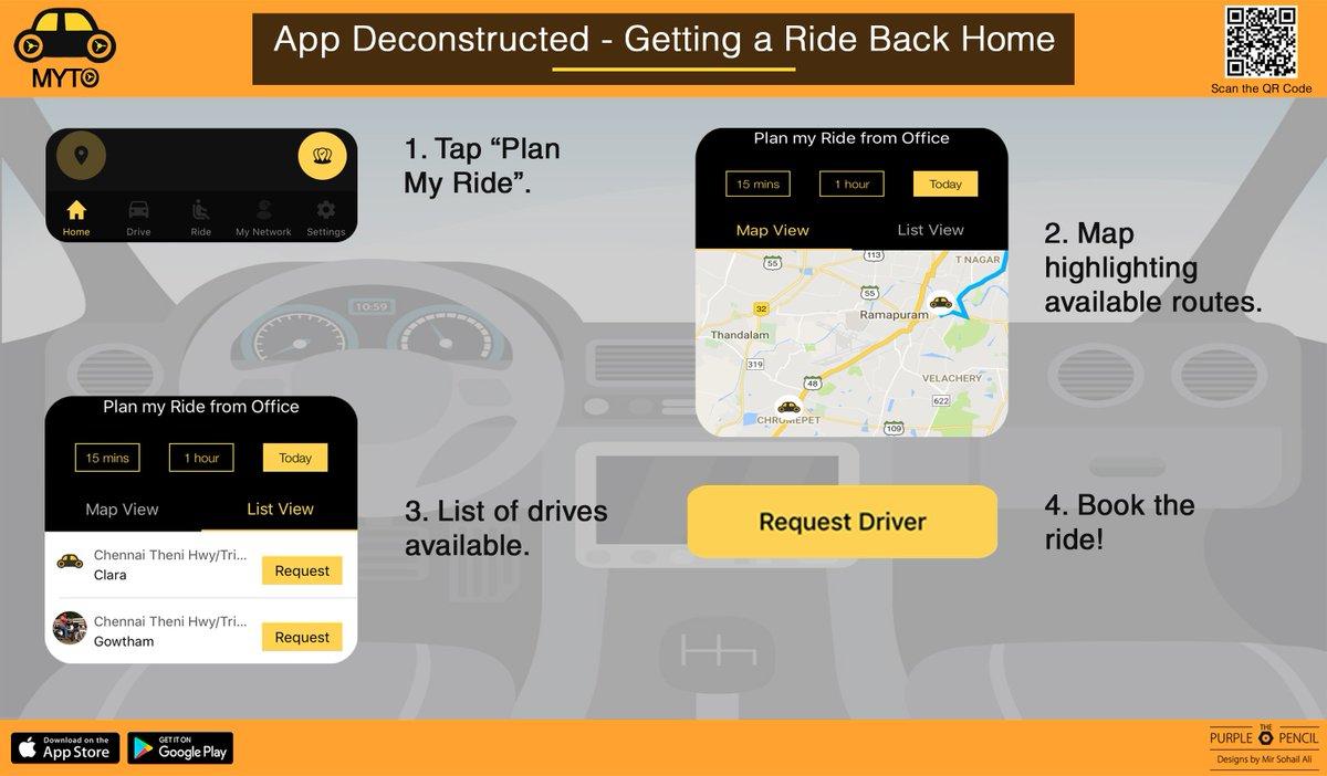 Mytoindia On Twitter Myto Carpooling App App Deconstruction