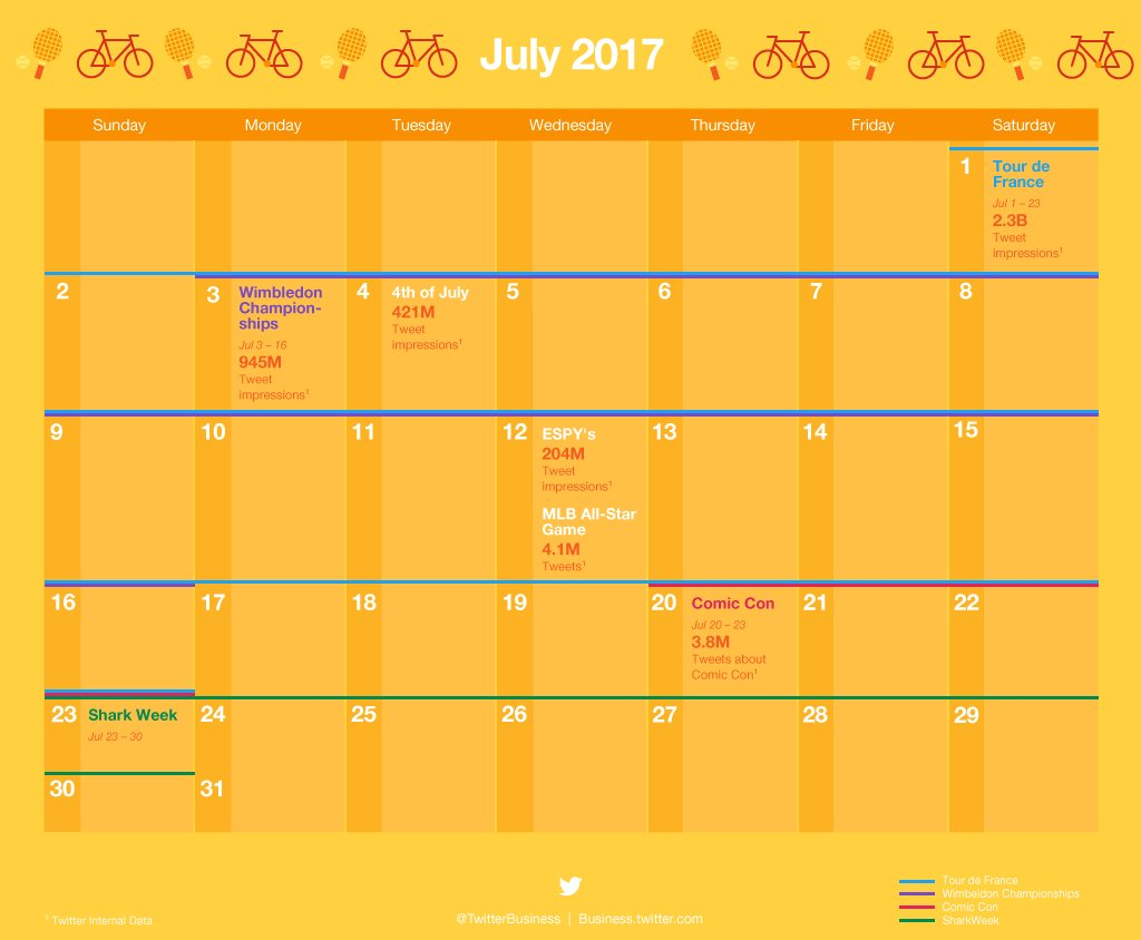 Twitter Releases Major #Events Calendar for July to Help #Strategic Planning  http:// bit.ly/2t7iPrg  &nbsp;  <br>http://pic.twitter.com/mDyzZ52E6W