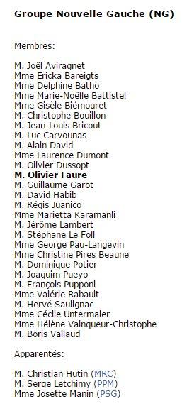 @AssembleeNat Défections pour le groupe Nouvelle Gauche: > Ramlati Ali, PS (REM) > François André, PS (REM) > Napole Polutele (LC)  https:/https://t.co/ZoZgPihgBe/t.co/