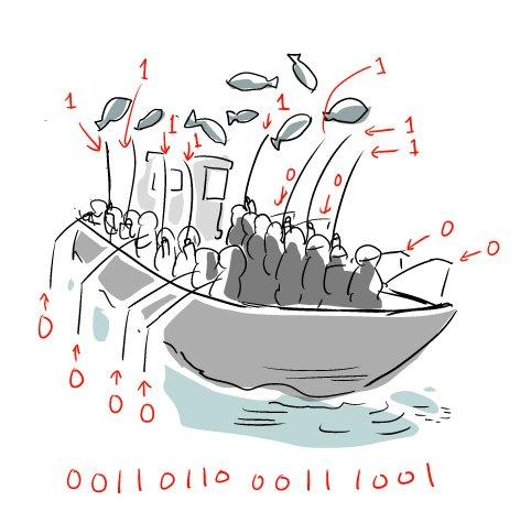 青木俊直先生の「漁師コンピューター」のイラストで盛り上がるみなさん「ニシン法」「時化(漁師揺らぎ)」