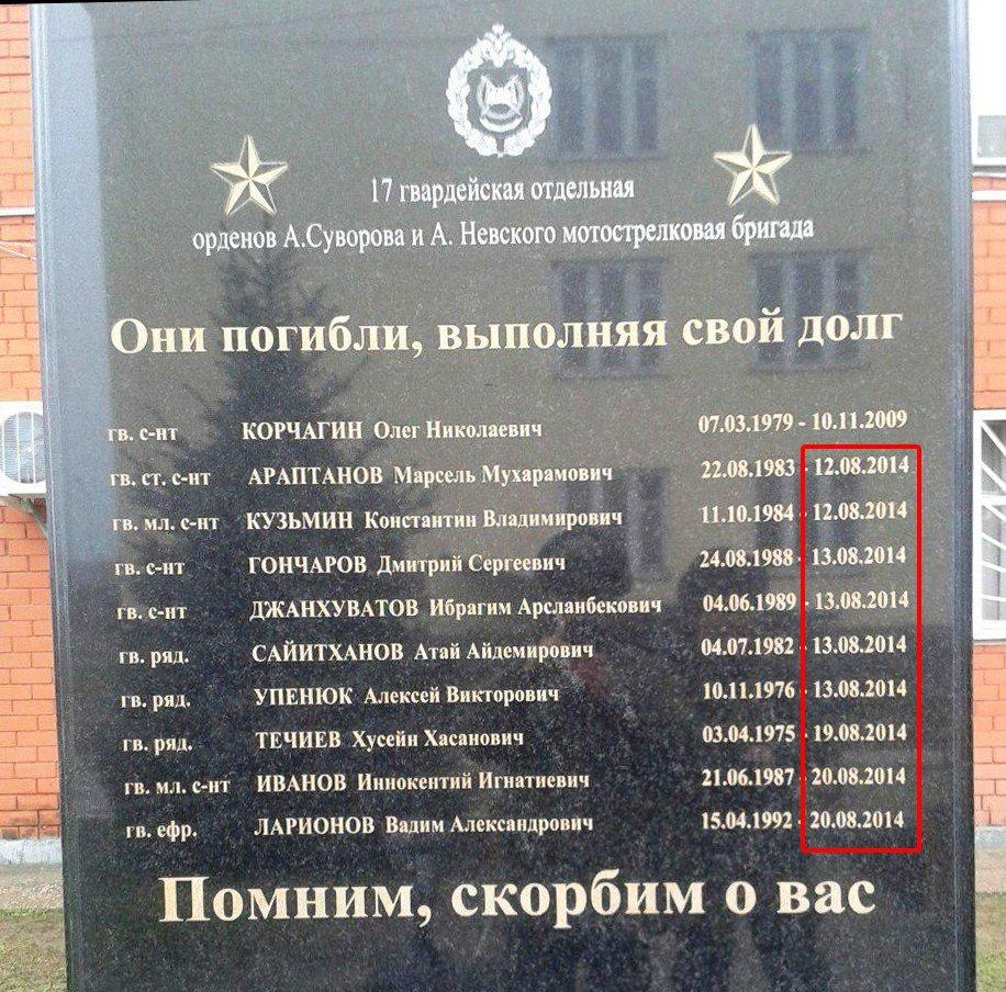 Российский разведчик-контрактник Агеев взят в плен на Луганщине - Би-Би-Си - Цензор.НЕТ 9612