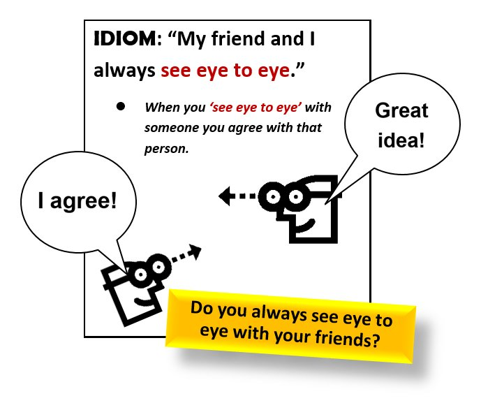 If you agree with someone or have similar opinions, you See eye to eye  I see eye to eye with my partner #LearnEnglish #inglés #ESL #idioms<br>http://pic.twitter.com/F3t1C79Fdh