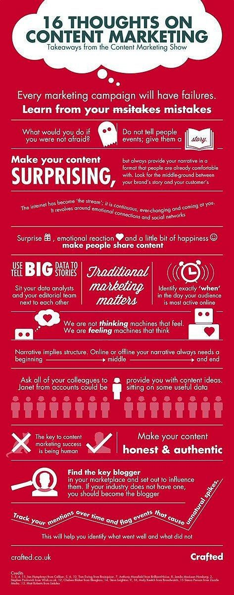 16 Thoughts On #Content #Marketing #ContentMarketing #GrowthHacking #DigitalMarketing @ipfconline1 #makeyourownlane #defstar5 #Mpgvip #blog <br>http://pic.twitter.com/E9JvwKdxZ5