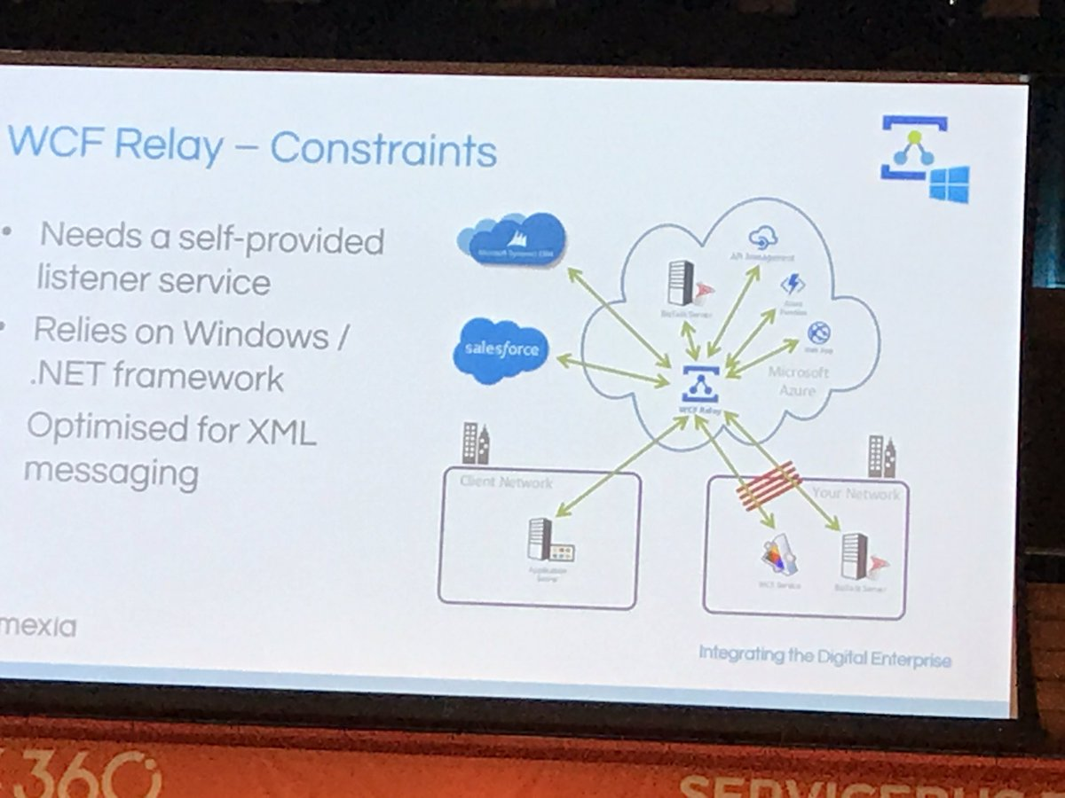 Integrate 2017 Highlights - Day 3
