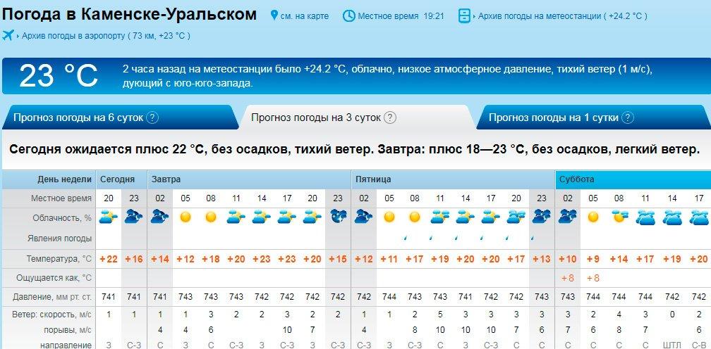 рамках программы погода в кисельне сегодня и завтра